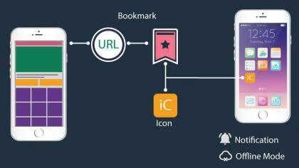 Progressive Web Apps, czyli jak ze strony zrobić aplikację